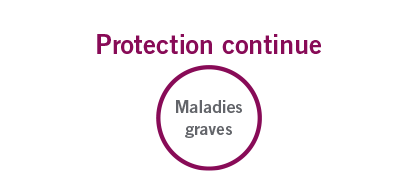 Protection continue - maladies graves