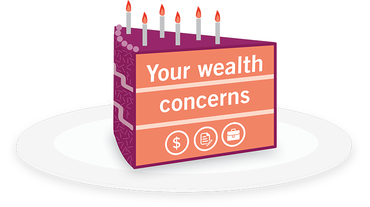 wealth concerns title cake_plate